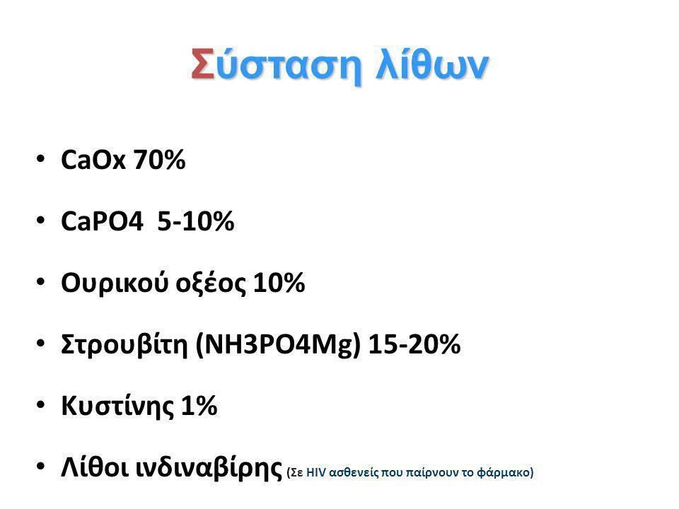 Σύσταση λίθων CaOx 70% CaPO4 5-10% Oυρικού οξέος 10% Στρουβίτη (ΝΗ3PO4Mg) 15-20% Κυστίνης 1% Λίθοι ινδιναβίρης (Σε ΗIV ασθενείς που παίρνουν το φάρμακο)