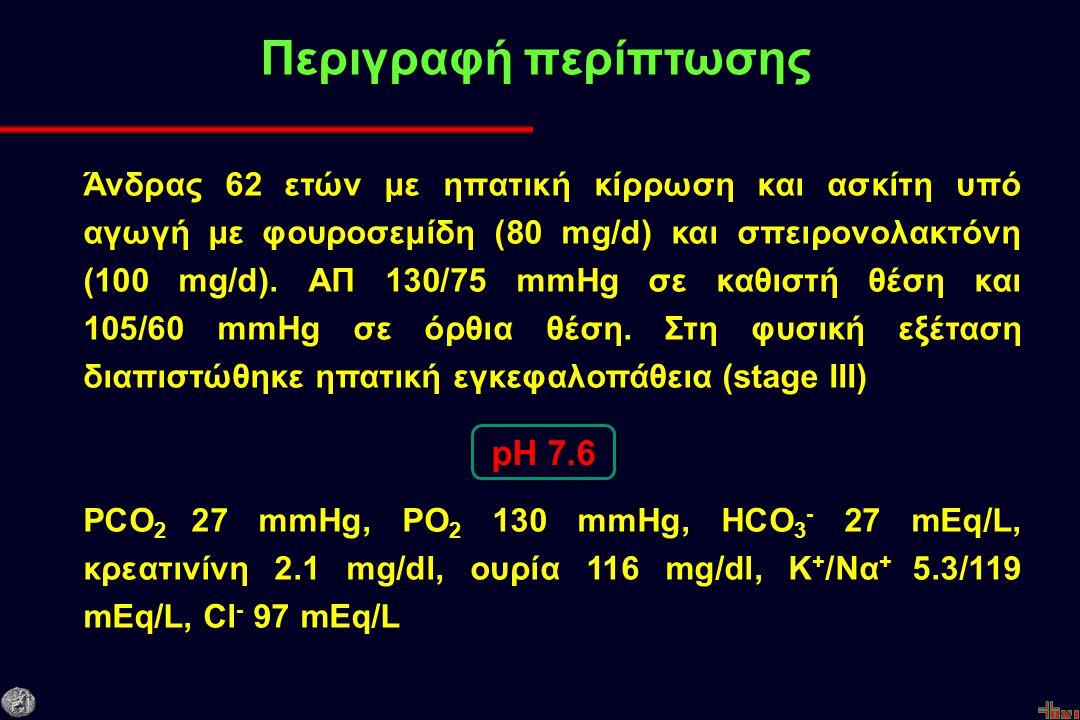 Περιγραφή περίπτωσης Άνδρας 62 ετών με ηπατική κίρρωση και ασκίτη υπό αγωγή με φουροσεμίδη (80 mg/d) και σπειρονολακτόνη (100 mg/d).