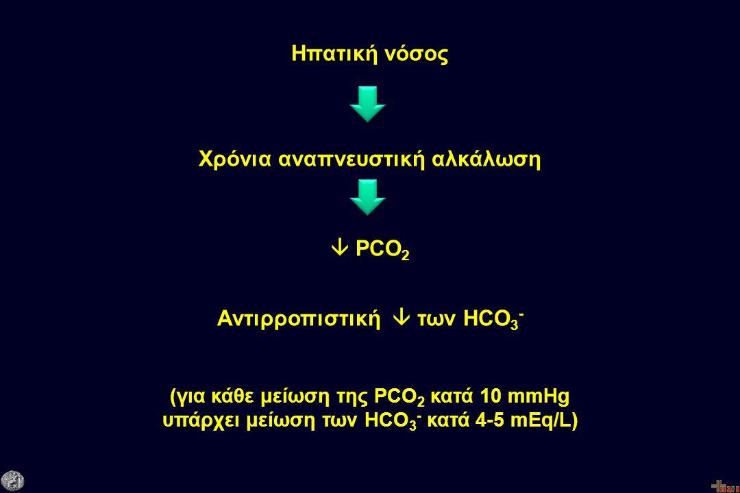 Ηπατική νόσος Χρόνια αναπνευστική αλκάλωση  PCO 2 Αντιρροπιστική  των HCO 3 - (για κάθε μείωση της PCO 2 κατά 10 mmHg υπάρχει μείωση των HCO 3 - κατά 4-5 mEq/L)