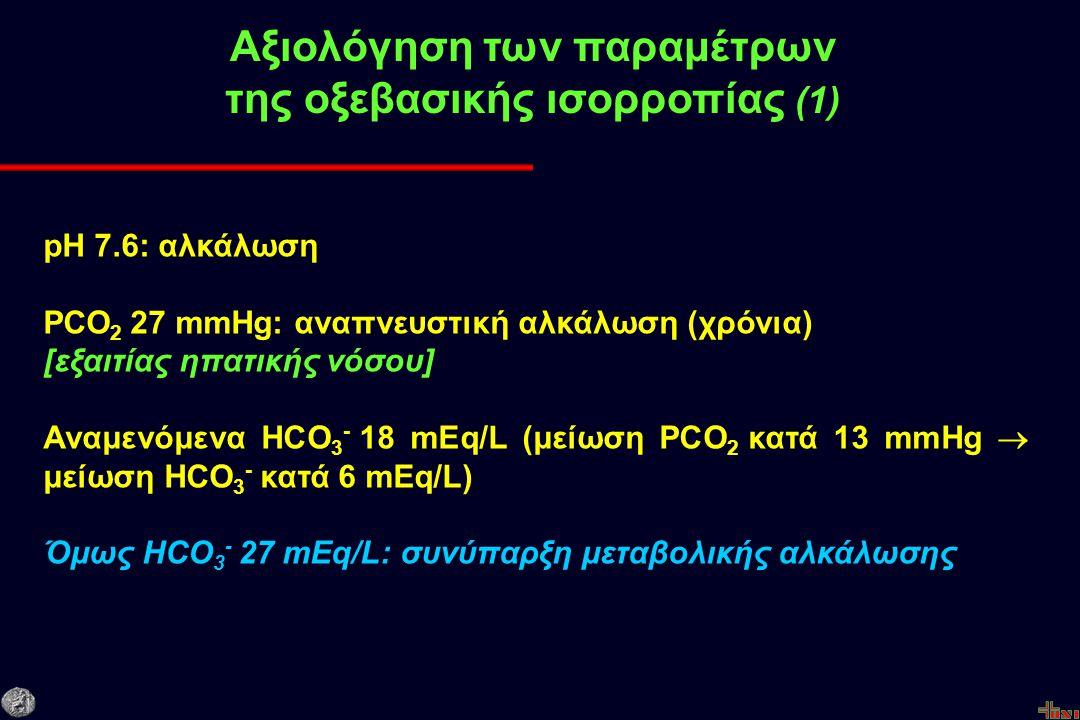pH 7.6: αλκάλωση PCO 2 27 mmHg: αναπνευστική αλκάλωση (χρόνια) [εξαιτίας ηπατικής νόσου] Αναμενόμενα ΗCO 3 - 18 mΕq/L (μείωση PCO 2 κατά 13 mmHg  μείωση ΗCO 3 - κατά 6 mΕq/L) Όμως ΗCO 3 - 27 mΕq/L: συνύπαρξη μεταβολικής αλκάλωσης Αξιολόγηση των παραμέτρων της οξεβασικής ισορροπίας (1)
