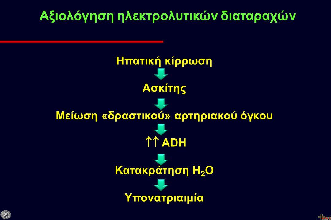 Ηπατική κίρρωση Ασκίτης Μείωση «δραστικού» αρτηριακού όγκου  ΑDH Κατακράτηση Η 2 Ο Υπονατριαιμία Αξιολόγηση ηλεκτρολυτικών διαταραχών