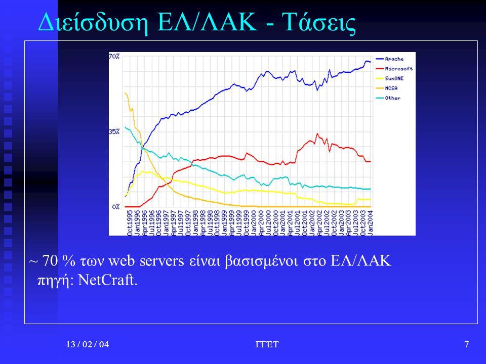 13 / 02 / 04ΓΓΕΤ8 H ανάπτυξη του ΕΛ στα πλαίσια του λογισμικού τομέα αποτελεί μοναδικό φαινόμενο καθώς σε κανένα άλλο τομέα μέχρι σήμερα δεν έχει παρατηρηθεί η ταυτόχρονη ύπαρξη τριών παραγόντων : H ανάπτυξη του ΕΛ στα πλαίσια του λογισμικού τομέα αποτελεί μοναδικό φαινόμενο καθώς σε κανένα άλλο τομέα μέχρι σήμερα δεν έχει παρατηρηθεί η ταυτόχρονη ύπαρξη τριών παραγόντων :  Καινοτομία υπό την πίεση των χρηστών  Κουλτούρα 'ανοικτής επιστήμης'  Ανάπτυξη μορφών συνεργασίας μεταξύ εμπορικών εταίρων που συνδυάζουν εγχειρήματα κερδοσκοπικού/μη-κερδοσκοπικού χαρακτήρα Οικονομικά θέματα