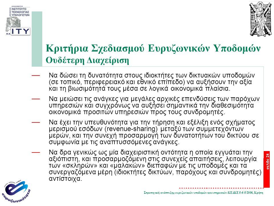 Στρατηγική ανάπτυξης ευρυζωνικών υποδομών και υπηρεσιών-ΚΕΔΚΕ 5-6/5/2006, Κρήτη σελίδα 24 Κριτήρια Σχεδιασμού Ευρυζωνικών Υποδομών Ουδέτερη Διαχείριση — Να δώσει τη δυνατότητα στους ιδιοκτήτες των δικτυακών υποδομών (σε τοπικό, περιφερειακό και εθνικό επίπεδο) να αυξήσουν την αξία και τη βιωσιμότητά τους μέσα σε λογικά οικονομικά πλαίσια.