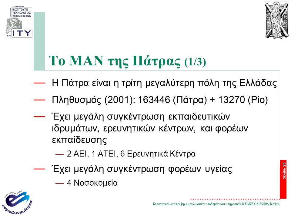 Στρατηγική ανάπτυξης ευρυζωνικών υποδομών και υπηρεσιών-ΚΕΔΚΕ 5-6/5/2006, Κρήτη σελίδα 25 Το ΜΑΝ της Πάτρας (1/3) — Η Πάτρα είναι η τρίτη μεγαλύτερη πόλη της Ελλάδας — Πληθυσμός (2001): 163446 (Πάτρα) + 13270 (Ρίο) — Έχει μεγάλη συγκέντρωση εκπαιδευτικών ιδρυμάτων, ερευνητικών κέντρων, και φορέων εκπαίδευσης —2 ΑΕΙ, 1 ΑΤΕΙ, 6 Ερευνητικά Κέντρα — Έχει μεγάλη συγκέντρωση φορέων υγείας —4 Νοσοκομεία