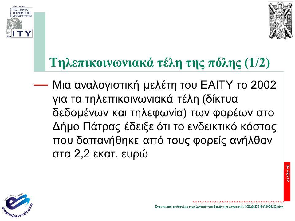 Στρατηγική ανάπτυξης ευρυζωνικών υποδομών και υπηρεσιών-ΚΕΔΚΕ 5-6/5/2006, Κρήτη σελίδα 28 Τηλεπικοινωνιακά τέλη της πόλης (1/2) — Μια αναλογιστική μελέτη του ΕΑΙΤΥ το 2002 για τα τηλεπικοινωνιακά τέλη (δίκτυα δεδομένων και τηλεφωνία) των φορέων στο Δήμο Πάτρας έδειξε ότι το ενδεικτικό κόστος που δαπανήθηκε από τους φορείς ανήλθαν στα 2,2 εκατ.