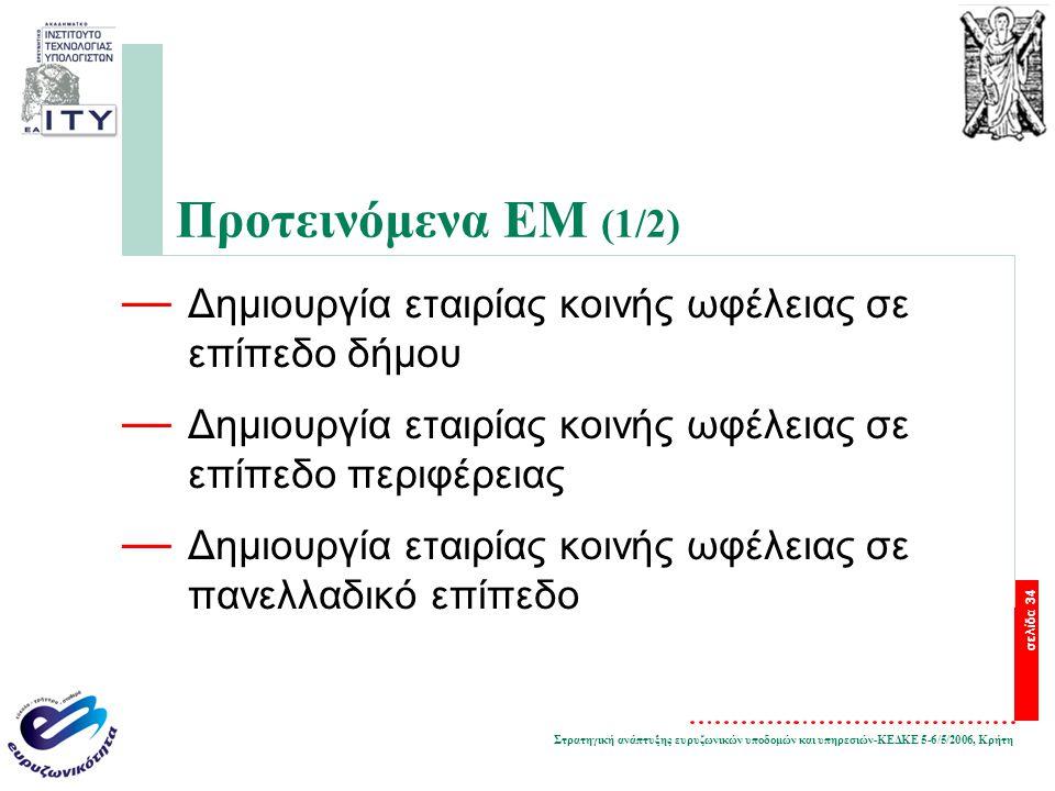 Στρατηγική ανάπτυξης ευρυζωνικών υποδομών και υπηρεσιών-ΚΕΔΚΕ 5-6/5/2006, Κρήτη σελίδα 34 Προτεινόμενα ΕΜ (1/2) — Δημιουργία εταιρίας κοινής ωφέλειας σε επίπεδο δήμου — Δημιουργία εταιρίας κοινής ωφέλειας σε επίπεδο περιφέρειας — Δημιουργία εταιρίας κοινής ωφέλειας σε πανελλαδικό επίπεδο