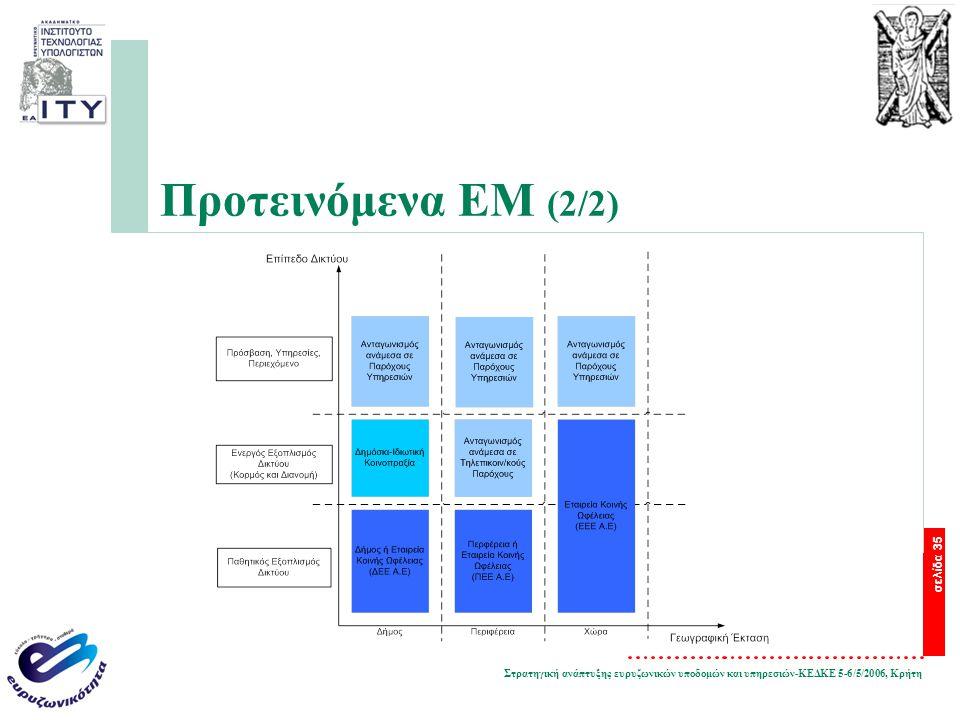 Στρατηγική ανάπτυξης ευρυζωνικών υποδομών και υπηρεσιών-ΚΕΔΚΕ 5-6/5/2006, Κρήτη σελίδα 35 Προτεινόμενα ΕΜ (2/2)