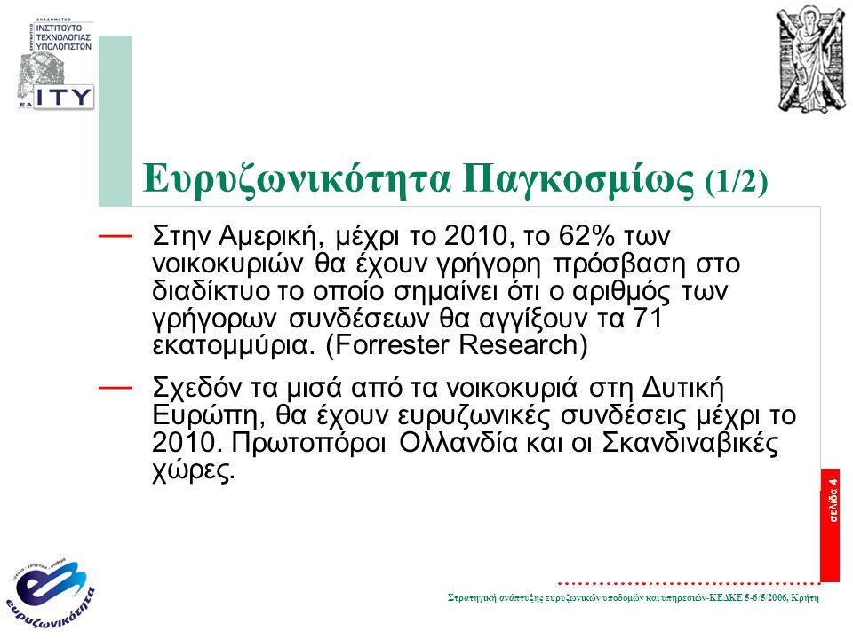 Στρατηγική ανάπτυξης ευρυζωνικών υποδομών και υπηρεσιών-ΚΕΔΚΕ 5-6/5/2006, Κρήτη σελίδα 4 Ευρυζωνικότητα Παγκοσμίως (1/2) — Στην Αμερική, μέχρι το 2010, το 62% των νοικοκυριών θα έχουν γρήγορη πρόσβαση στο διαδίκτυο το οποίο σημαίνει ότι ο αριθμός των γρήγορων συνδέσεων θα αγγίξουν τα 71 εκατομμύρια.