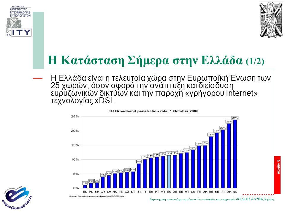 Στρατηγική ανάπτυξης ευρυζωνικών υποδομών και υπηρεσιών-ΚΕΔΚΕ 5-6/5/2006, Κρήτη σελίδα 6 Η Κατάσταση Σήμερα στην Ελλάδα (1/2) — Η Ελλάδα είναι η τελευταία χώρα στην Ευρωπαϊκή Ένωση των 25 χωρών, όσον αφορά την ανάπτυξη και διείσδυση ευρυζωνικών δικτύων και την παροχή «γρήγορου Internet» τεχνολογίας xDSL.