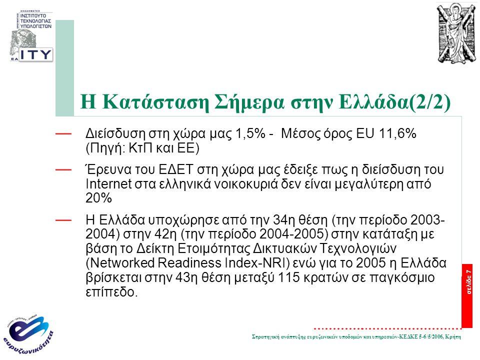 Στρατηγική ανάπτυξης ευρυζωνικών υποδομών και υπηρεσιών-ΚΕΔΚΕ 5-6/5/2006, Κρήτη σελίδα 7 Η Κατάσταση Σήμερα στην Ελλάδα(2/2) — Διείσδυση στη χώρα μας 1,5% - Μέσος όρος EU 11,6% (Πηγή: ΚτΠ και ΕΕ) — Έρευνα του ΕΔΕΤ στη χώρα μας έδειξε πως η διείσδυση του Internet στα ελληνικά νοικοκυριά δεν είναι μεγαλύτερη από 20% — Η Ελλάδα υποχώρησε από την 34η θέση (την περίοδο 2003- 2004) στην 42η (την περίοδο 2004-2005) στην κατάταξη με βάση το Δείκτη Ετοιμότητας Δικτυακών Τεχνολογιών (Networked Readiness Index-NRI) ενώ για το 2005 η Ελλάδα βρίσκεται στην 43η θέση μεταξύ 115 κρατών σε παγκόσμιο επίπεδο.