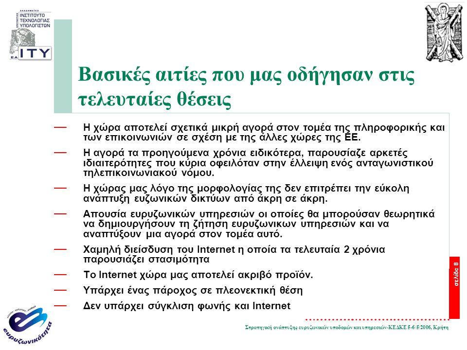 Στρατηγική ανάπτυξης ευρυζωνικών υποδομών και υπηρεσιών-ΚΕΔΚΕ 5-6/5/2006, Κρήτη σελίδα 8 Βασικές αιτίες που μας οδήγησαν στις τελευταίες θέσεις — Η χώ