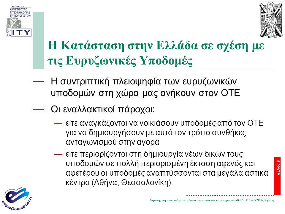 Στρατηγική ανάπτυξης ευρυζωνικών υποδομών και υπηρεσιών-ΚΕΔΚΕ 5-6/5/2006, Κρήτη σελίδα 9 Η Κατάσταση στην Ελλάδα σε σχέση με τις Ευρυζωνικές Υποδομές — Η συντριπτική πλειοψηφία των ευρυζωνικών υποδομών στη χώρα μας ανήκουν στον ΟΤΕ — Οι εναλλακτικοί πάροχοι: —είτε αναγκάζονται να νοικιάσουν υποδομές από τον ΟΤΕ για να δημιουργήσουν με αυτό τον τρόπο συνθήκες ανταγωνισμού στην αγορά —είτε περιορίζονται στη δημιουργία νέων δικών τους υποδομών σε πολλή περιορισμένη έκταση αφενός και αφετέρου οι υποδομές αναπτύσσονται στα μεγάλα αστικά κέντρα (Αθήνα, Θεσσαλονίκη).
