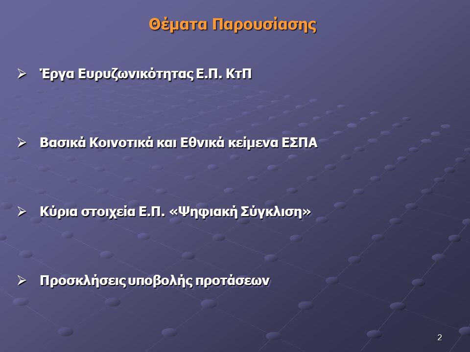 3 Έργα ΕΠ ΚτΠ για την ευρυζωνικότητα Ευρυζωνικά Μητροπολιτικά Δίκτυα Οπτικών Ινών (MAN's) Δημιουργία MAN σε 75 Πόλεις σε 12 περιφέρειες της Ελλάδας Το μήκος των δικτύων ξεπερνάει τα 750 χιλιόμετρα Περισσότερα από 2800 σημεία δημόσιου ενδιαφέροντος συνδέονται στα δίκτυα