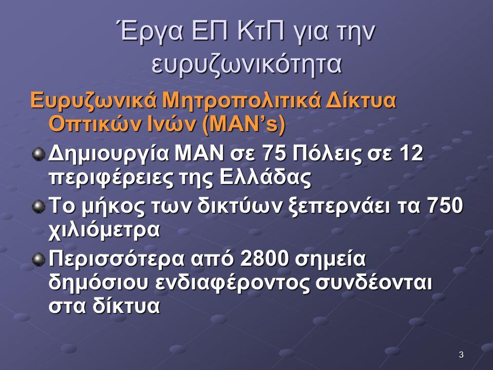 4 Ασύρματα Ευρυζωνικά Δίκτυα σε Δήμους και ΤΕΔΚ Π105 Ασύρματη ευρυζωνική πρόσβαση (π.χ.