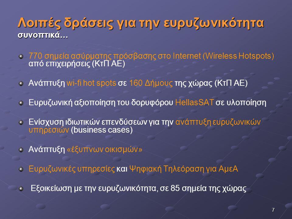 18 ΕΠ «Ψηφιακή Σύγκλιση» Συνοπτική Περιγραφή… ΕΣ1 Προώθηση χρήσης ΤΠΕ σε επιχειρήσεις ΕΣ4 Προώθηση της επιχειρηματικότητας σε τομείς που αξιοποιούν ΤΠΕ ΕΣ3 Υποστήριξη του κλάδου ΤΠΕ ΕΣ5 Βελτίωση της καθημερινής ζωής μέσω ΤΠΕ – Ισότιμη συμμετοχή στην Ψηφιακή Ελλάδα ΕΣ6 Ανάπτυξη ψηφιακών υπηρεσιών Δημόσιας Διοίκησης για τον πολίτη ΕΣ2 Παροχή ψηφιακών υπηρεσιών προς επιχειρήσεις – βελτίωση δημόσιου τομέα Βελτίωση της Παραγωγικότητας Βελτίωση της Ποιότητας ζωής Διασύνδεση (Connectivity) ως προϋπόθεση