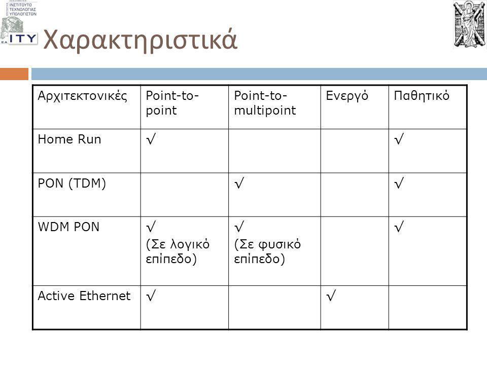 Home Run Fiber (1/3)  Έχουμε ένα παθητικό point-to-point δίκτυο, το οποίο παρέχει αφοσιωμένη οπτική ίνα από το σημείο παρουσίας του παρόχου (point-of-presence) μέχρι το χρήστη  Η διαθέσιμη χωρητικότητα της οπτικής ίνας δεν διαμοιράζεται και άρα το μοντέλο αυτό προσφέρει τη μέγιστη δυνατή χωρητικότητα και άρα μελλοντική κλιμακωσιμότητα όσον αφορά τις ανάγκες του χρήστη  Η μέγιστη δυνατή ταχύτητα που μπορεί να υποστηριχτεί εξαρτάται μόνο από τις ηλεκτρονικές διατάξεις που είναι εγκατεστημένες στο χρήστη και στο σημείο παρουσίας του παρόχου.
