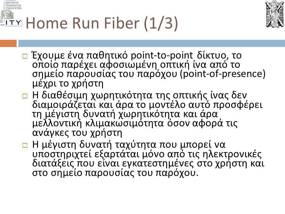 Home Run Fiber (1/3)  Έχουμε ένα παθητικό point-to-point δίκτυο, το οποίο παρέχει αφοσιωμένη οπτική ίνα από το σημείο παρουσίας του παρόχου (point-of
