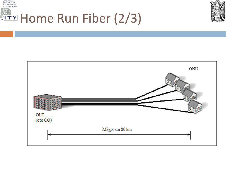 Home Run Fiber (2/3)