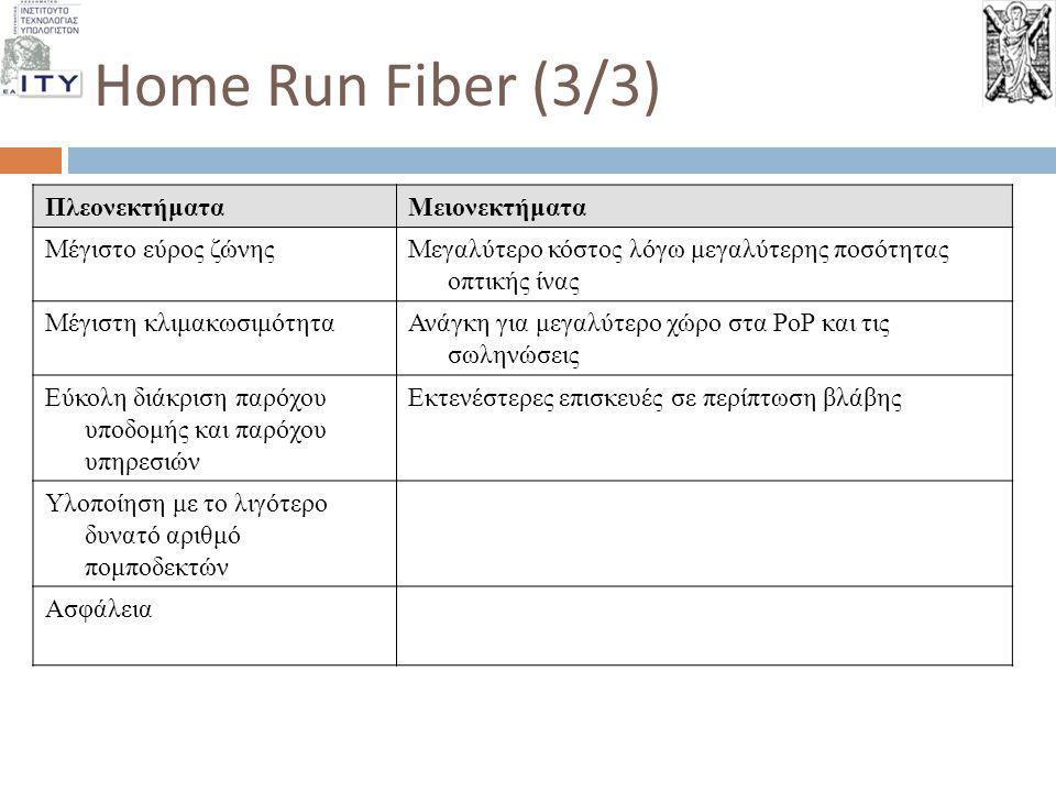 Home Run Fiber (3/3) ΠλεονεκτήματαΜειονεκτήματα Μέγιστο εύρος ζώνης Μεγαλύτερο κόστος λόγω μεγαλύτερης ποσότητας οπτικής ίνας Μέγιστη κλιμακωσιμότηταΑ