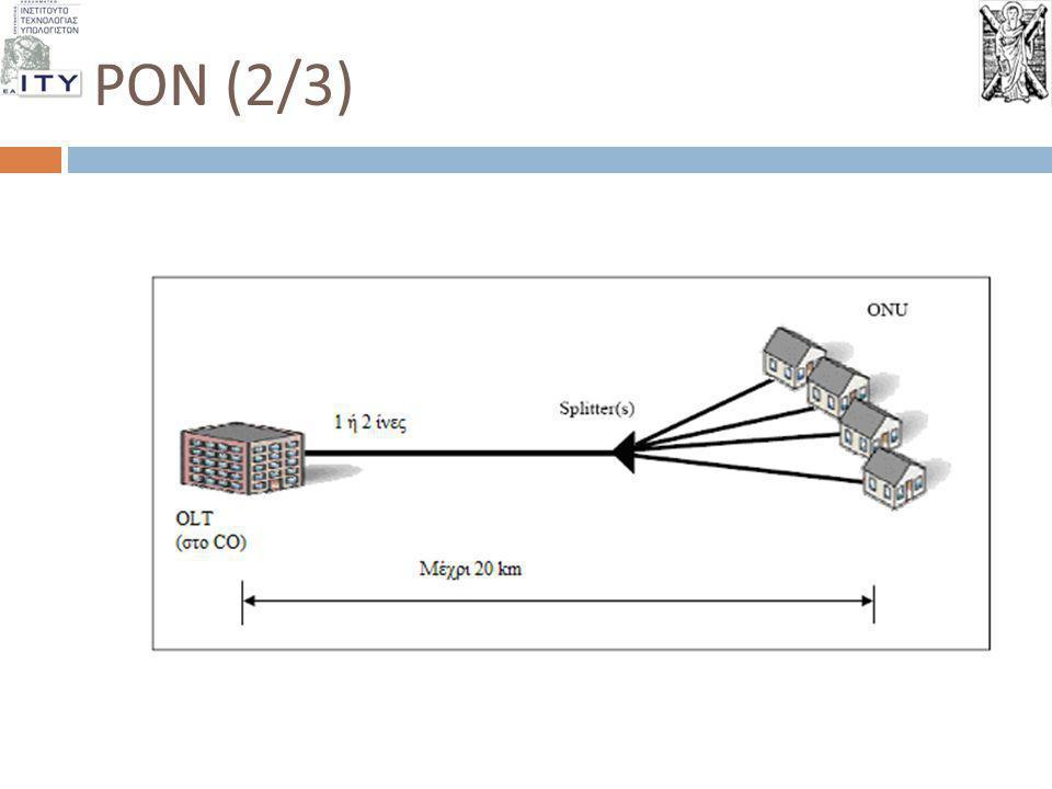 PON (3/3) ΠλεονεκτήματαΜειονεκτήματα Δεν είναι ενεργός κανένας απομακρυσμένος κόμβος Το ίδιο εύρος ζώνης πρέπει να διαιρεθεί μεταξύ διάφορων χρηστών Πλήρως παθητικό δίκτυοΗ οπτική ισχύς διαχωρίζεται μεταξύ των θυρών εξόδου (output ports), γεγονός που περιορίζει την μέγιστη απόσταση Επιτρέπει την εύκολη μετάδοση βίντεο και δεδομένων Το ίδιο οπτικό σήμα παραλαμβάνεται από όλες τις μονάδες (ONUs), εγείροντας ανησυχίες για την ασφάλεια δικτύων Υλοποίηση με το λιγότερο δυνατό αριθμό πομποδεκτών Το εύρος ζώνης που χρησιμοποιείται για uploading δεν είναι broadcast (λιγότερο εύρος ζώνης από πλήρες P2P) Χαμηλότερο κόστος κύκλου ζωήςΑπαίτηση για έναν αυστηρό αλγόριθμο για την σύλληψη upstream κυκλοφορίας (καταμερισμός χρόνου για την upstream σύνδεση) Ελάχιστη ίναΠιο σύνθετοι πομποδέκτες (οπτική ισχύς, δυνατότητα burst mode)
