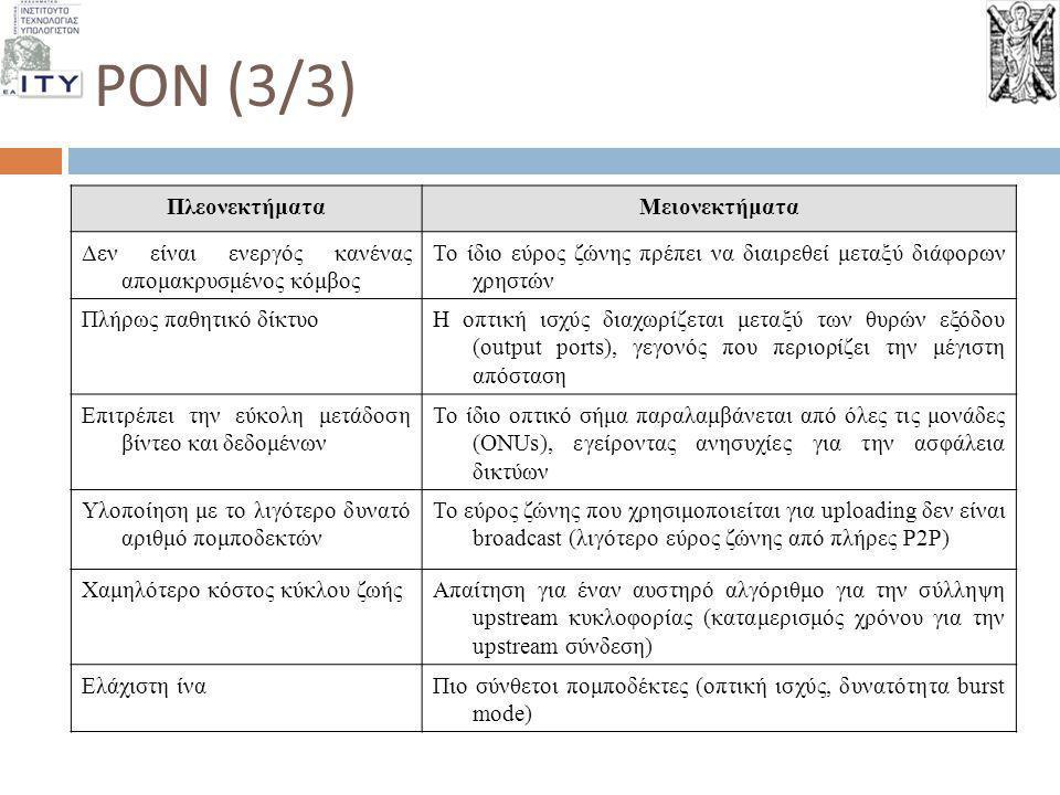 PON (3/3) ΠλεονεκτήματαΜειονεκτήματα Δεν είναι ενεργός κανένας απομακρυσμένος κόμβος Το ίδιο εύρος ζώνης πρέπει να διαιρεθεί μεταξύ διάφορων χρηστών Π