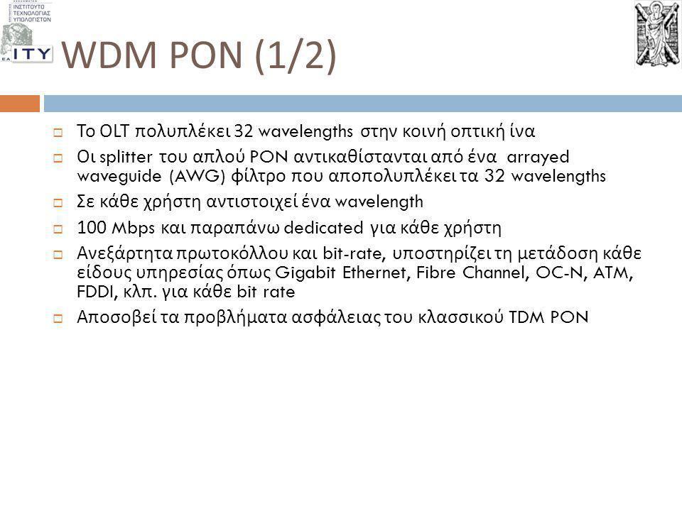 WDM PON (1/2)  Το OLT πολυπλέκει 32 wavelengths στην κοινή οπτική ίνα  Οι splitter του απλού PON αντικαθίστανται από ένα arrayed waveguide (AWG) φίλ