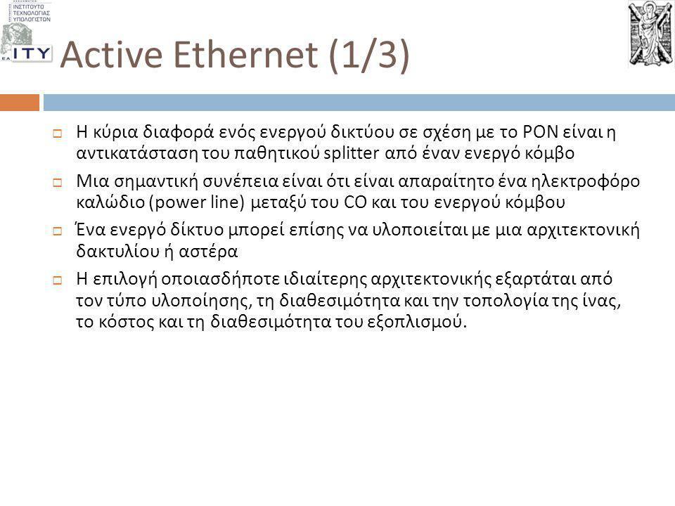 Active Ethernet (1/3)  Η κύρια διαφορά ενός ενεργού δικτύου σε σχέση με το PON είναι η αντικατάσταση του παθητικού splitter από έναν ενεργό κόμβο  Μ