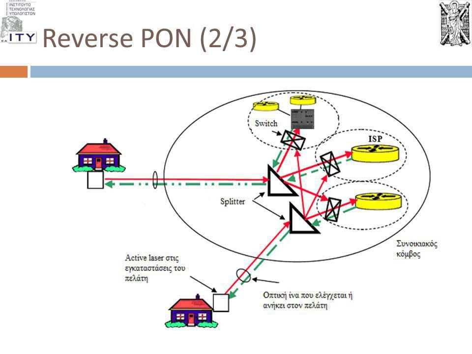 Reverse PON (3/3) ΠλεονεκτήματαΜειονεκτήματα Υψηλή εφικτή απόστασηΑνάγκη για διαχείριση της οπτικής ίνας και του τερματικού εξοπλισμού από τον τελικό χρήστη Μεγαλύτερη ασφάλειαΥψηλό αρχικό κόστος απόκτησης Υψηλότερο εύρος ζώνης και πλήρως διαχειρίσιμο Ευελιξία στην επιλογή services