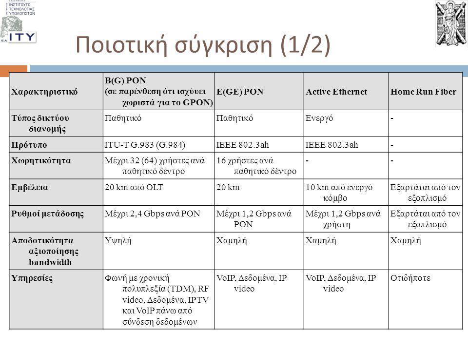 Ποιοτική σύγκριση (1/2) Χαρακτηριστικό B(G) PON (σε παρένθεση ότι ισχύυει χωριστά για το GPON) E(GE) PONActive EthernetHome Run Fiber Τύπος δικτύου δι