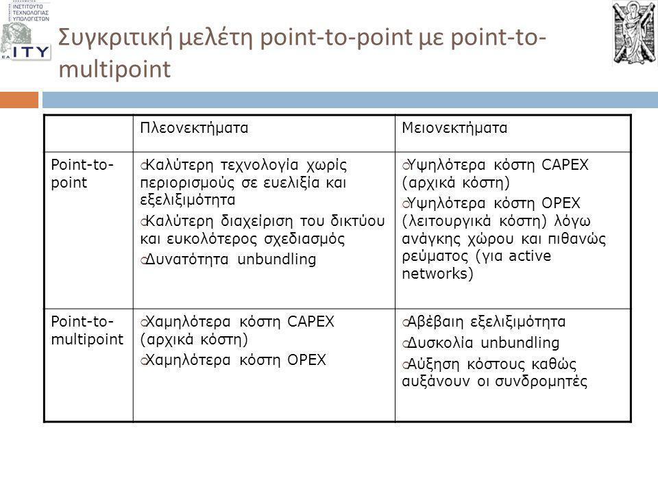 Σημαντικές Στρατηγικές Αποφάσεις Υ π ηρεσίες Διαχείρισης Δικτύου Υ π ηρεσίες Διαχείρισης Δικτύου Παθητική Υ π οδομή, Καλώδια, Υλικό Κόμβων, … EDA Fiber Access (P2P) Point-to-Point το π ολογία EDA GPON (P2MP) Point-to-Multipoint το π ολογία
