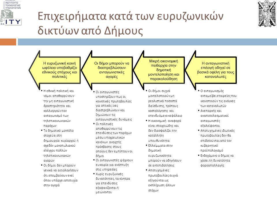 Η Πραγματικότητα (1/2)  Πραγματικότητα  Η νέα τεχνολογική εποχή της οπτικής ίνας προσφέρει ευκαιρίες σε όσους θέλουν και μπορούν να γίνουν ισχυροί παίκτες στο πεδίο της καινοτομίας  Υποστήριξη για άμεση υλοποίηση της εξαγγελίας του ΥΜΕ για ανάπτυξη νέου δικτύου πρόσβασης με οπτικές ίνες  Προυποθέσεις : Διασφάλιση Ανταγωνισμού Περιορισμός του ρόλου του Κράτους στην ενίσχυση των υπηρεσιών  Η χώρα μας μπορεί να κερδίσει ένα μεγάλο αναπτυξιακό στοίχημα