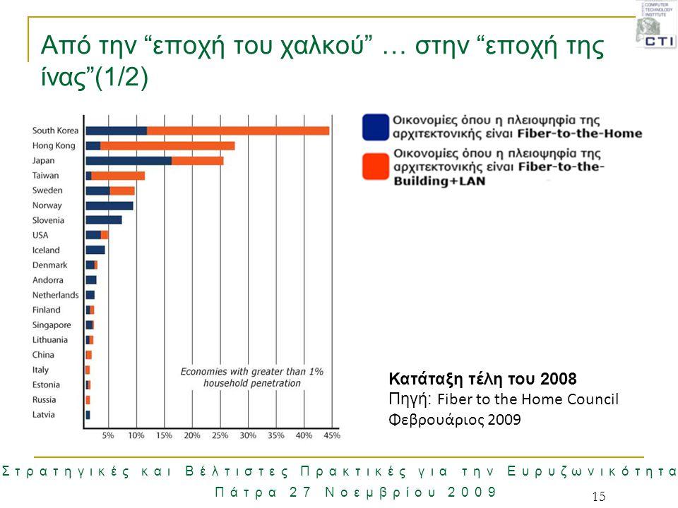 """Στρατηγικές και Βέλτιστες Πρακτικές για την Ευρυζωνικότητα Πάτρα 27 Νοεμβρίου 2009 15 Από την """"εποχή του χαλκού"""" … στην """"εποχή της ίνας""""(1/2) Κατάταξη"""