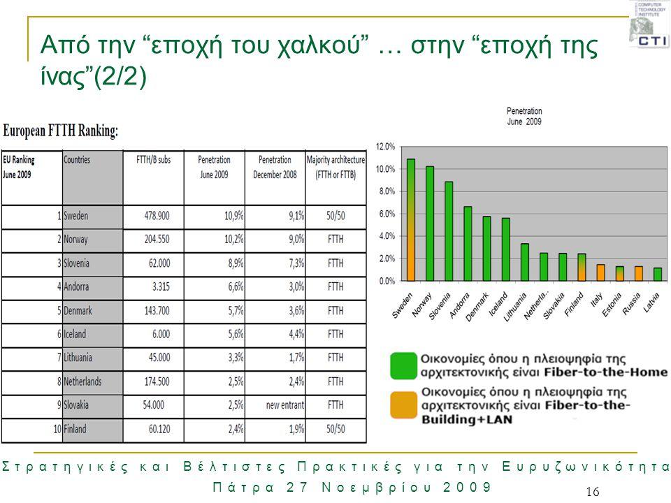 """Στρατηγικές και Βέλτιστες Πρακτικές για την Ευρυζωνικότητα Πάτρα 27 Νοεμβρίου 2009 16 Από την """"εποχή του χαλκού"""" … στην """"εποχή της ίνας""""(2/2)"""