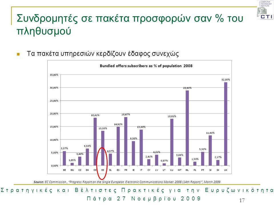 Στρατηγικές και Βέλτιστες Πρακτικές για την Ευρυζωνικότητα Πάτρα 27 Νοεμβρίου 2009 17 Συνδρομητές σε πακέτα προσφορών σαν % του πληθυσμού Τα πακέτα υπ