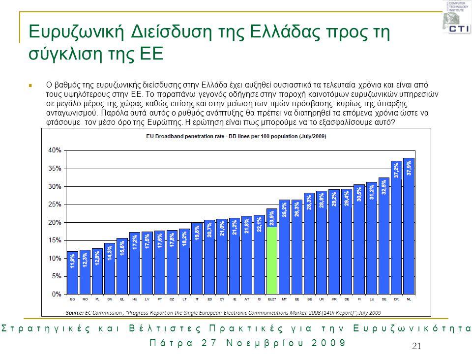 Στρατηγικές και Βέλτιστες Πρακτικές για την Ευρυζωνικότητα Πάτρα 27 Νοεμβρίου 2009 21 Ευρυζωνική Διείσδυση της Ελλάδας προς τη σύγκλιση της ΕΕ Ο βαθμό
