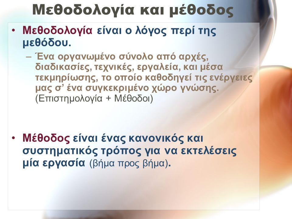 Μεθοδολογία και μέθοδος Μεθοδολογία είναι ο λόγος περί της μεθόδου.