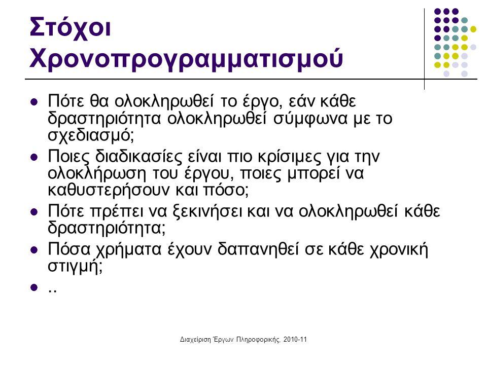 Διαχείριση Έργων Πληροφορικής, 2010-11 Στόχοι Χρονοπρογραμματισμού Πότε θα ολοκληρωθεί το έργο, εάν κάθε δραστηριότητα ολοκληρωθεί σύμφωνα με το σχεδι