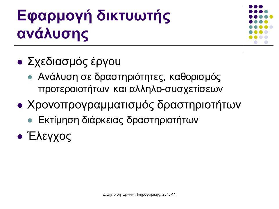 Διαχείριση Έργων Πληροφορικής, 2010-11 Εφαρμογή δικτυωτής ανάλυσης Σχεδιασμός έργου Ανάλυση σε δραστηριότητες, καθορισμός προτεραιοτήτων και αλληλο-συ