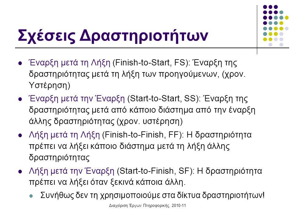 Διαχείριση Έργων Πληροφορικής, 2010-11 Σχέσεις Δραστηριοτήτων Έναρξη μετά τη Λήξη (Finish-to-Start, FS): Έναρξη της δραστηριότητας μετά τη λήξη των πρ