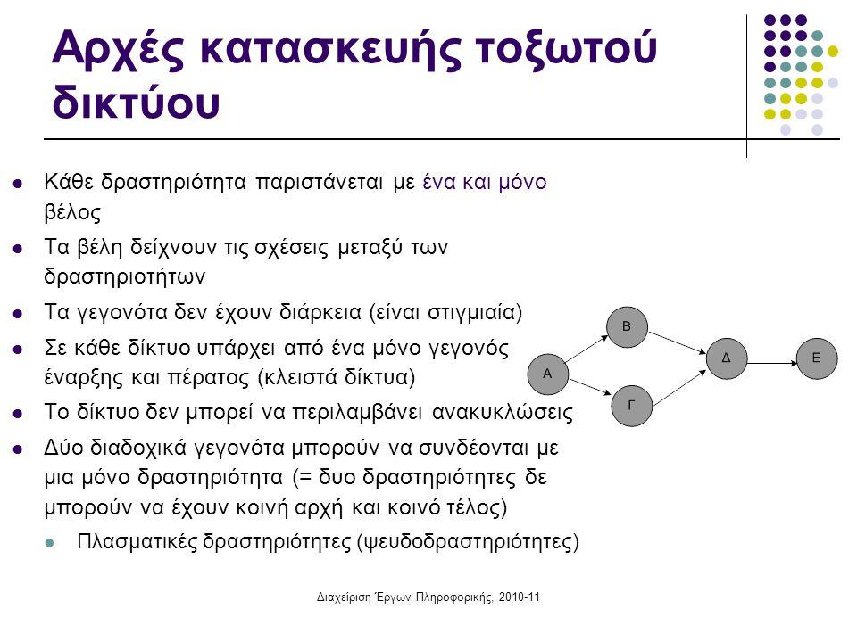 Διαχείριση Έργων Πληροφορικής, 2010-11 Αρχές κατασκευής τοξωτού δικτύου Κάθε δραστηριότητα παριστάνεται με ένα και μόνο βέλος Τα βέλη δείχνουν τις σχέ