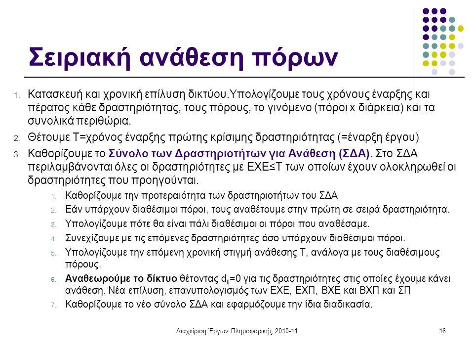 Διαχείριση Έργων Πληροφορικής 2010-1116 Σειριακή ανάθεση πόρων 1.