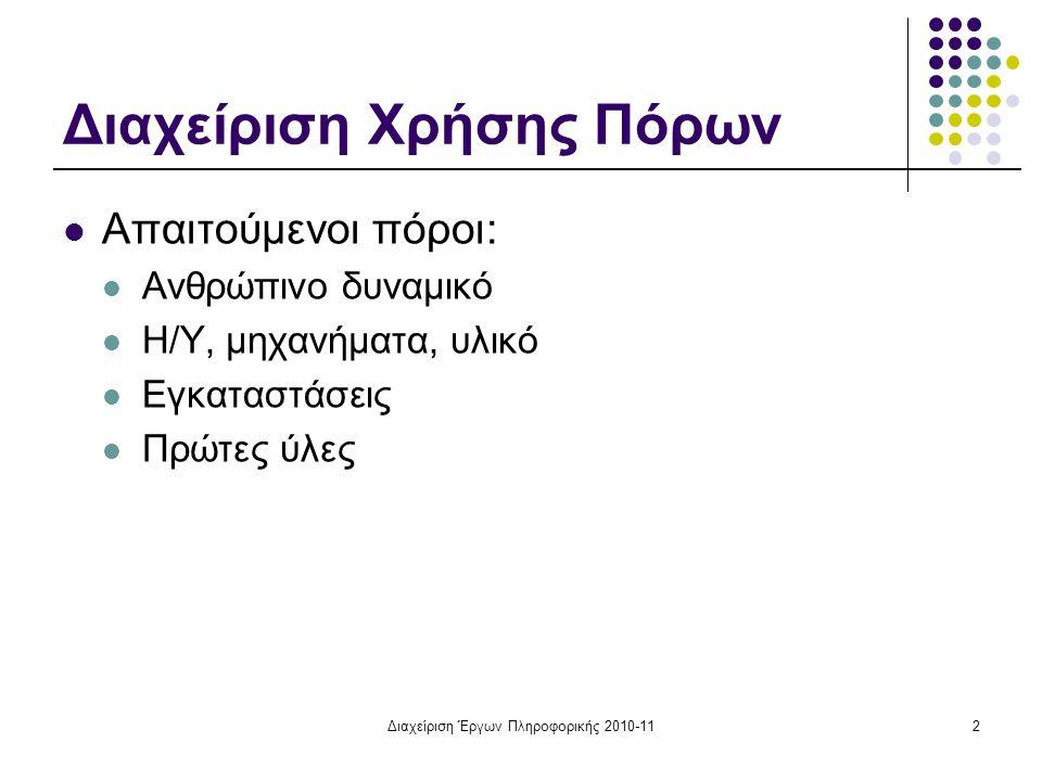 Διαχείριση Έργων Πληροφορικής 2010-113 Είδη πόρων Αναλώσιμοι Επαναχρησιμοποιήσιμοι πόροι