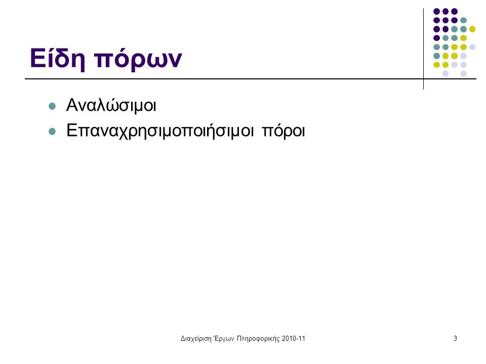 Διαχείριση Έργων Πληροφορικής 2010-114 Διαχείριση Έργων Ανεξάρτητες δραστηριότητες Απαιτήσεις απασχόλησης πόρων Διαχείριση πόρων: ομοιόμορφη κατανομή της χρήσης των πόρων