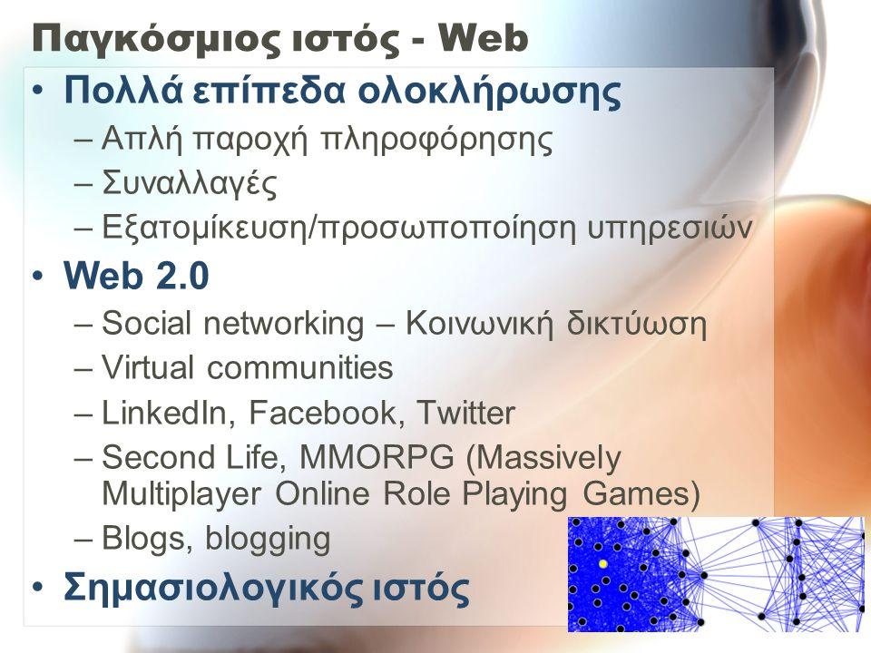 Παγκόσμιος ιστός - Web Πολλά επίπεδα ολοκλήρωσης –Απλή παροχή πληροφόρησης –Συναλλαγές –Εξατομίκευση/προσωποποίηση υπηρεσιών Web 2.0 –Social networking – Κοινωνική δικτύωση –Virtual communities –LinkedIn, Facebook, Twitter –Second Life, MMORPG (Massively Multiplayer Online Role Playing Games) –Blogs, blogging Σημασιολογικός ιστός