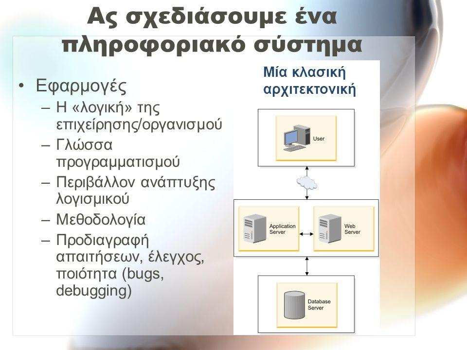 Ας σχεδιάσουμε ένα πληροφοριακό σύστημα Εφαρμογές –Η «λογική» της επιχείρησης/οργανισμού –Γλώσσα προγραμματισμού –Περιβάλλον ανάπτυξης λογισμικού –Μεθ