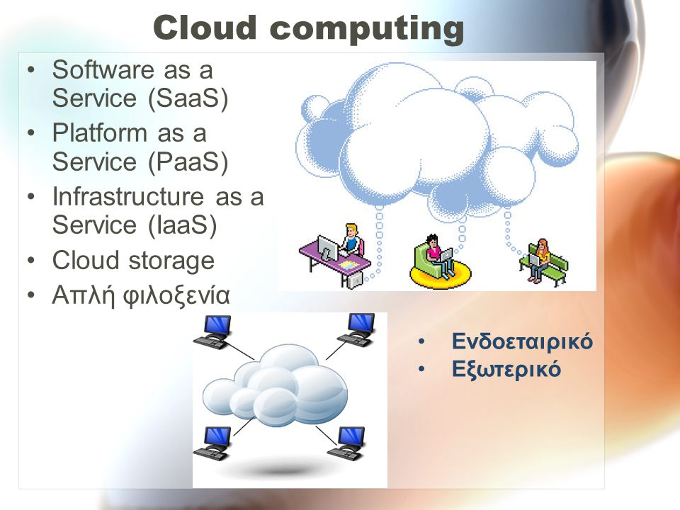 Cloud computing Software as a Service (SaaS) Platform as a Service (PaaS) Infrastructure as a Service (IaaS) Cloud storage Απλή φιλοξενία Ενδοεταιρικό Εξωτερικό
