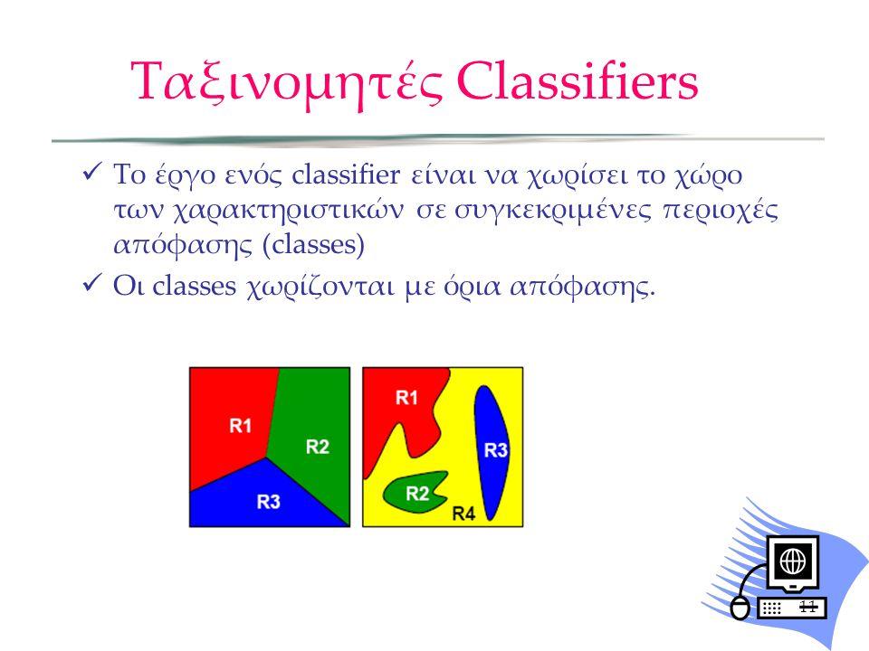 Ταξινομητές Classifiers Το έργο ενός classifier είναι να χωρίσει το χώρο των χαρακτηριστικών σε συγκεκριμένες περιοχές απόφασης (classes) Οι classes χ