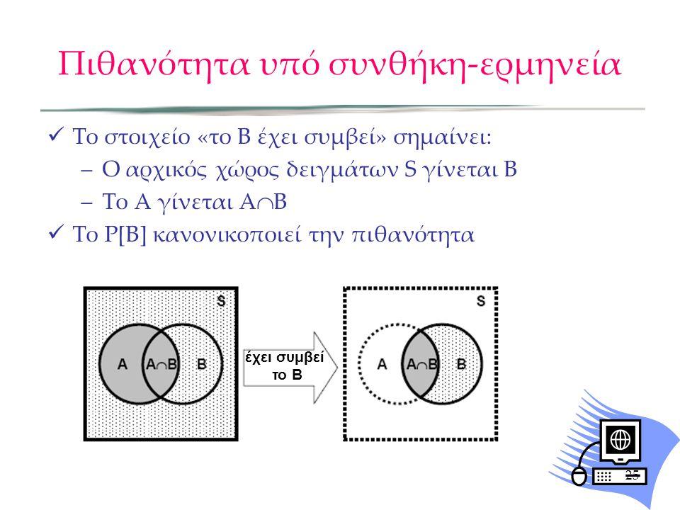 Πιθανότητα υπό συνθήκη-ερμηνεία Το στοιχείο «το Β έχει συμβεί» σημαίνει: –Ο αρχικός χώρος δειγμάτων S γίνεται Β –Το Α γίνεται Α  Β Το P[B] κανονικοπο