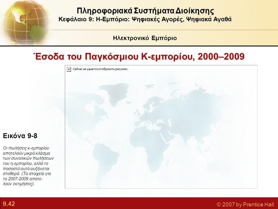 9.42 © 2007 by Prentice Hall Ηλεκτρονικό Εμπόριο Πληροφοριακά Συστήματα Διοίκησης Κεφάλαιο 9: Η-Εμπόριο: Ψηφιακές Αγορές, Ψηφιακά Αγαθά Εικόνα 9-8 Οι