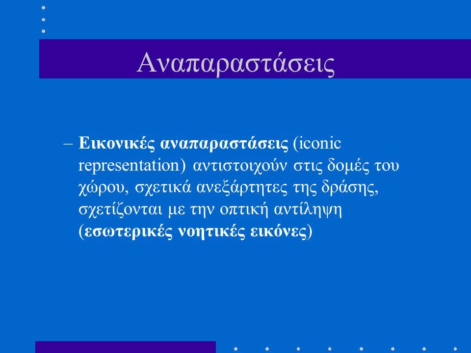 Αναπαραστάσεις –Εικονικές αναπαραστάσεις (iconic representation) αντιστοιχούν στις δομές του χώρου, σχετικά ανεξάρτητες της δράσης, σχετίζονται με την